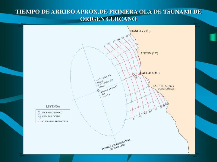 TIEMPO DE ARRIBO APROX.DE PRIMERA OLA DE TSUNAMI DE ORIGEN CERCANO