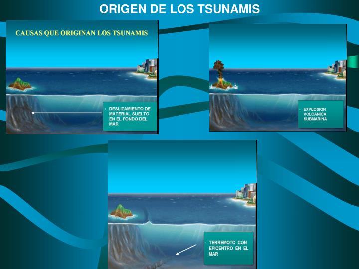 ORIGEN DE LOS TSUNAMIS