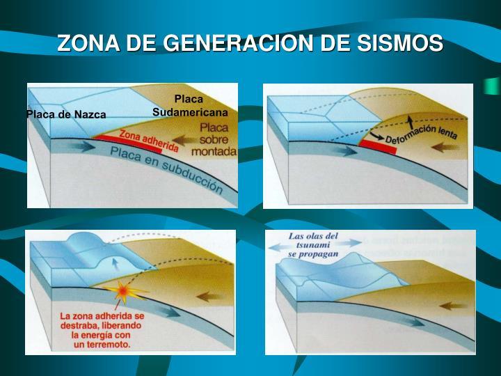 ZONA DE GENERACION DE SISMOS