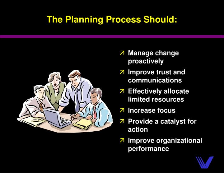 The Planning Process Should: