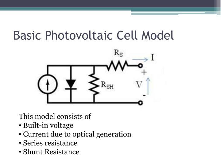 Basic Photovoltaic Cell Model