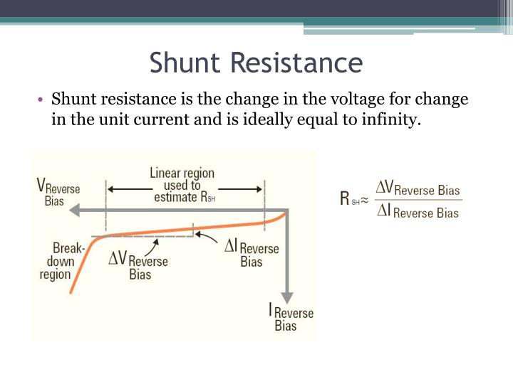 Shunt Resistance