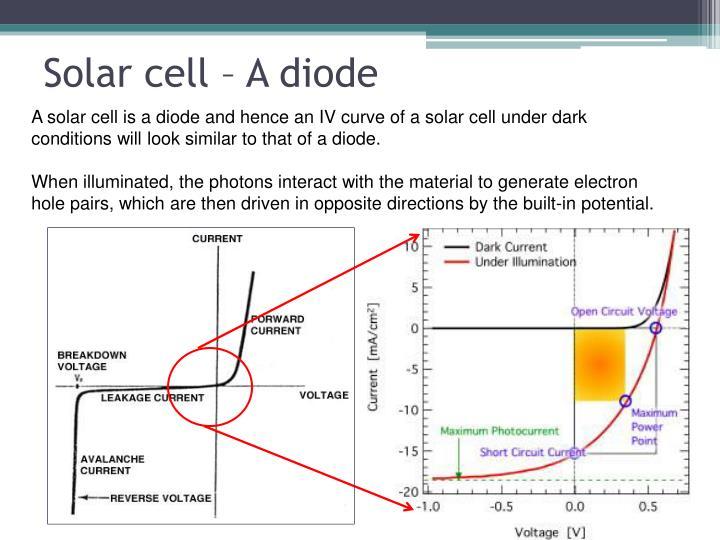 Solar cell – A diode