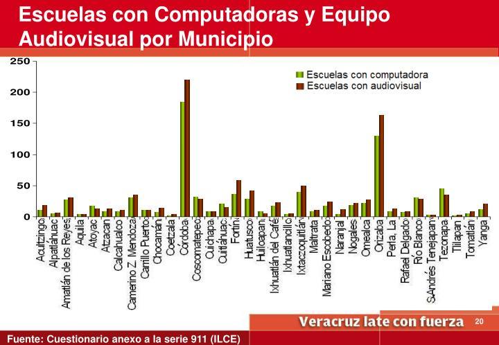 Escuelas con Computadoras y Equipo Audiovisual por Municipio