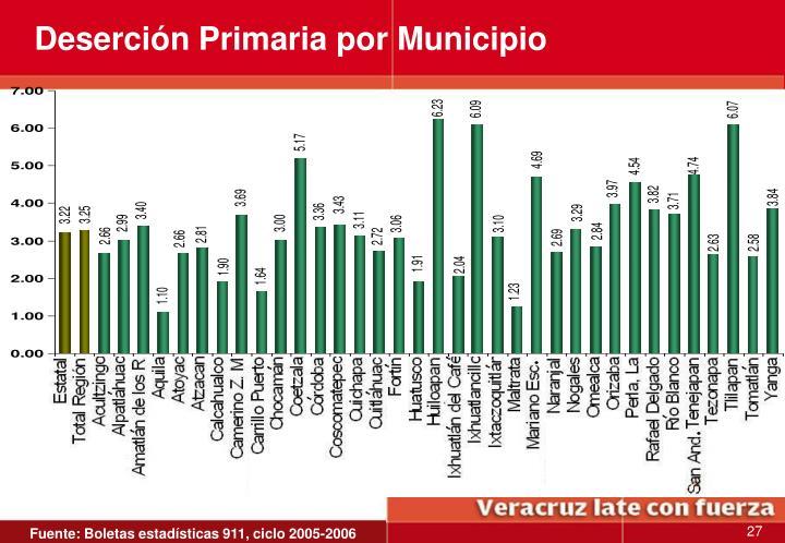 Deserción Primaria por Municipio