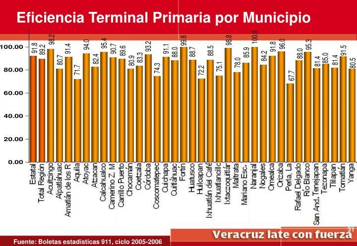 Eficiencia Terminal Primaria por Municipio