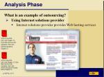 analysis phase16