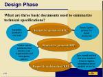 design phase3