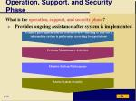 operation support and security phase