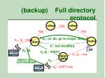 backup full directory protocol