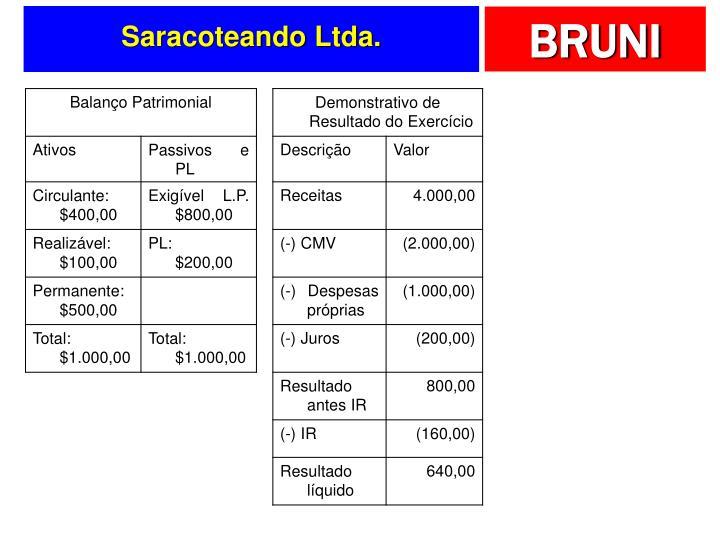 Saracoteando Ltda.
