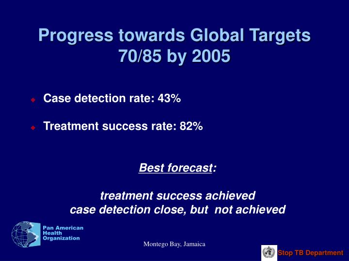 Progress towards Global Targets