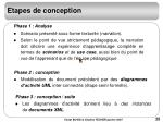 etapes de conception