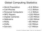 global computing statistics