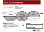fase ii convergencia1