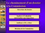 le cheminement d un dossier la commission