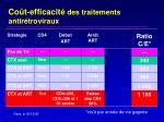 co t efficacit des traitements antir troviraux1
