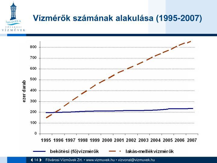 Vízmérők számának alakulása (1995-2007)