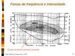 faixas de freq ncia e intensidade
