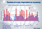 tourism strongly dependent on economy