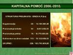 kapitalna pomo 2006 2010