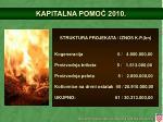 kapitalna pomo 2010