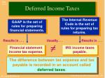 deferred income taxes1