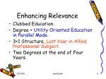 enhancing relevance