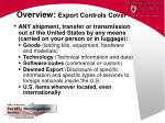 overview export controls cover
