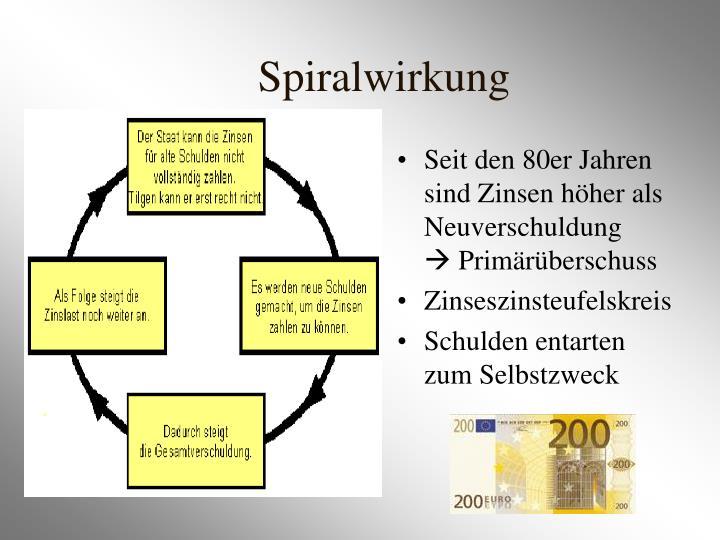 Spiralwirkung