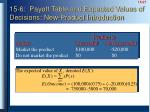 15 6 payoff table and expected values of decisions new product introduction
