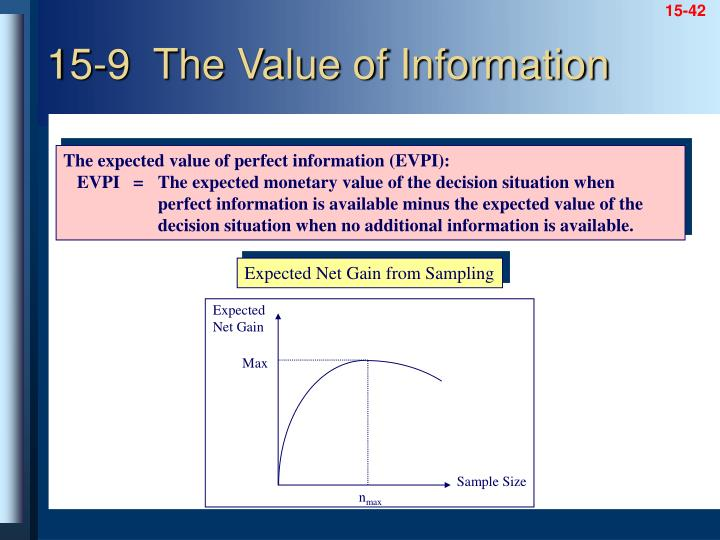 15-9  The Value of Information