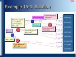 example 15 3 solution