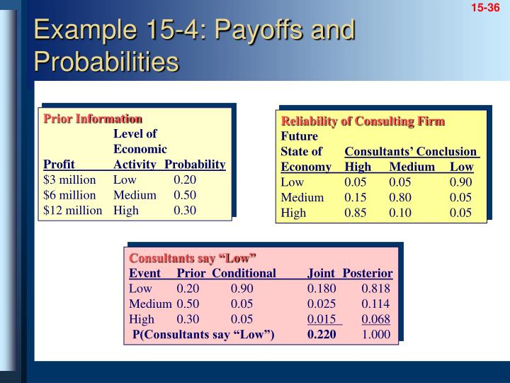 Example 15-4: Payoffs and Probabilities