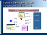 solution to the new product introduction decision tree