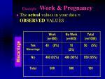 example work pregnancy5