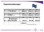 exporterstattungen