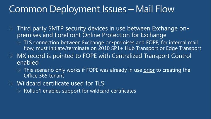 Common Deployment Issues – Mail Flow