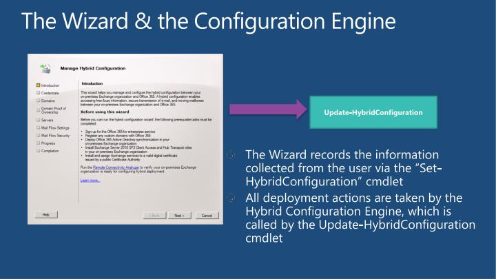 The Wizard & the Configuration Engine
