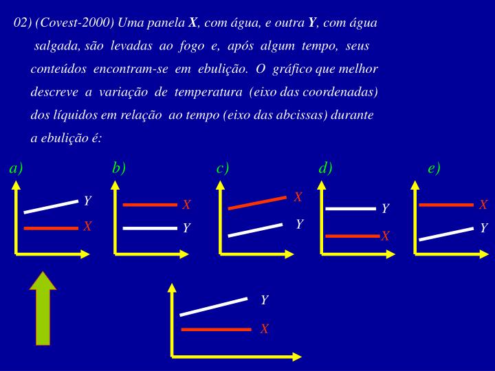 02) (Covest-2000) Uma panela