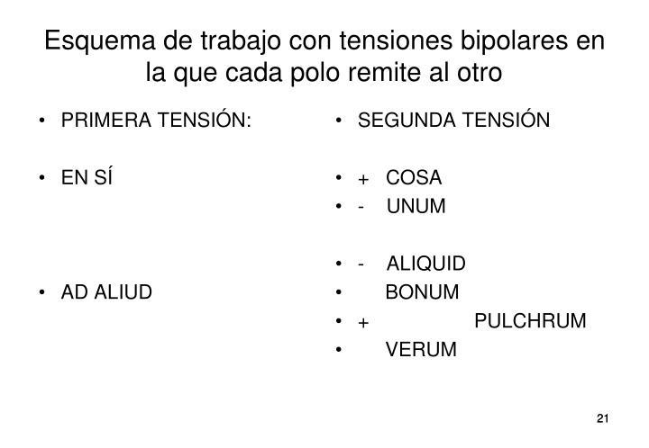 PRIMERA TENSIÓN: