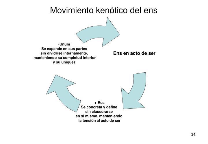 Movimiento kenótico del ens