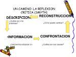 un camino la reflexion critica smyth