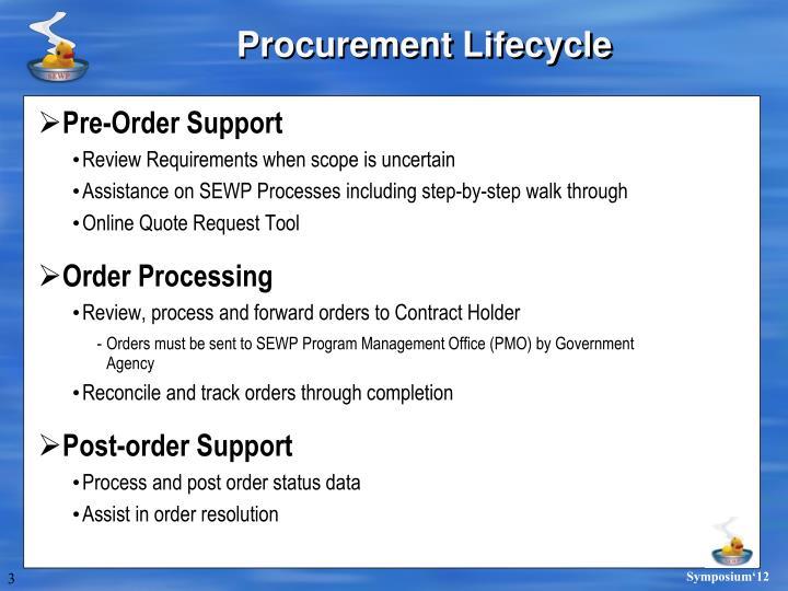 Procurement lifecycle