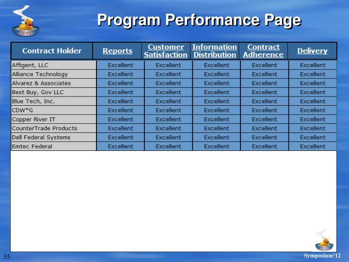 Program Performance Page