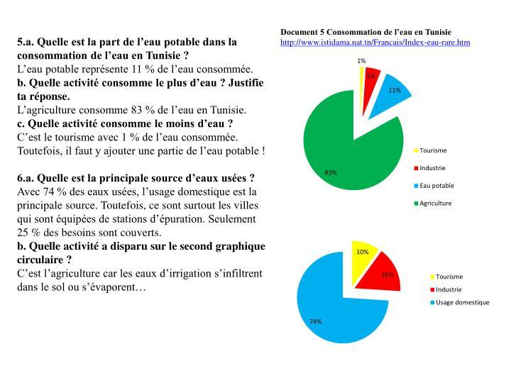 Document 5 Consommation de l'eau en Tunisie