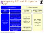 integrating bsc with six sigma at cci