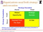 organizations need both strategy and execution