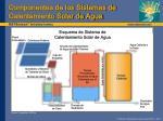 componentes de los sistemas de calentamiento solar de agua