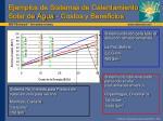 ejemplos de sistemas de calentamiento solar de agua costos y beneficios